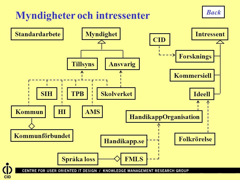 Myndigheter och intressenter