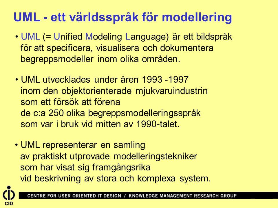UML - ett världsspråk för modellering
