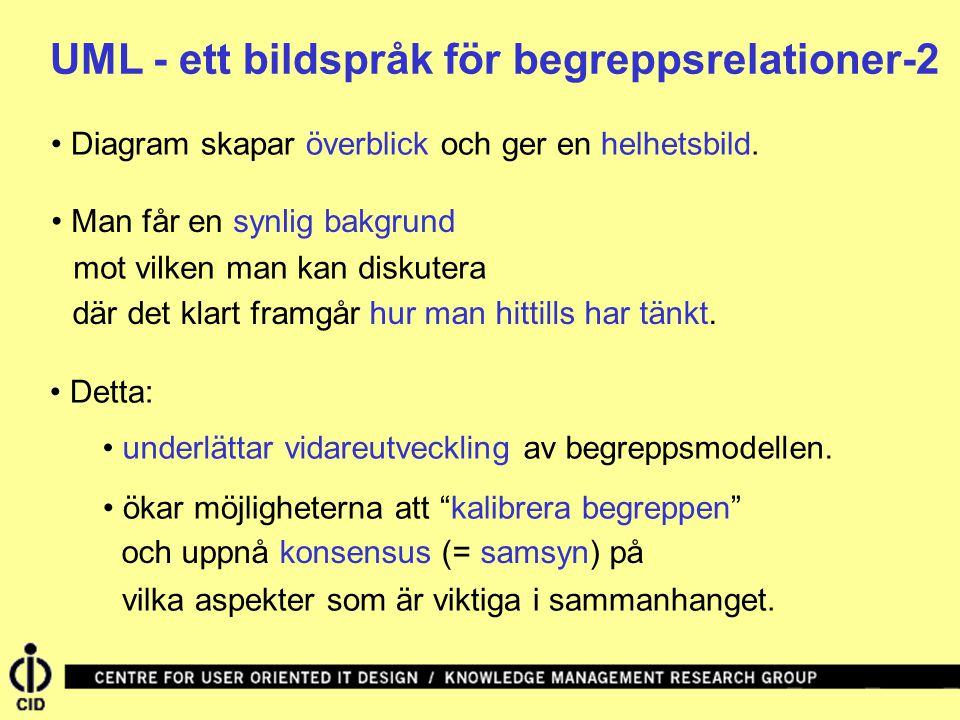 UML - ett bildspråk för begreppsrelationer-2