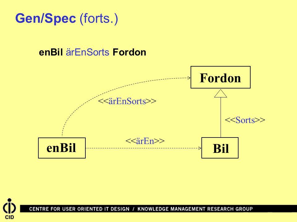 Gen/Spec (forts.) Fordon enBil Bil enBil ärEnSorts Fordon