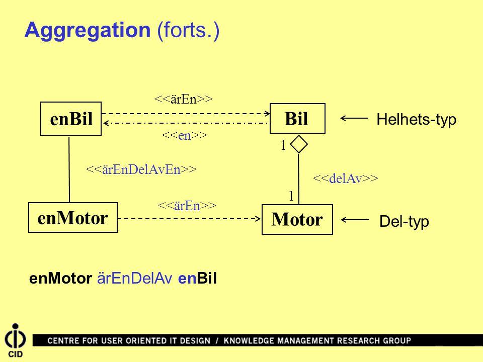 Aggregation (forts.) enBil Bil enMotor Motor Helhets-typ Del-typ