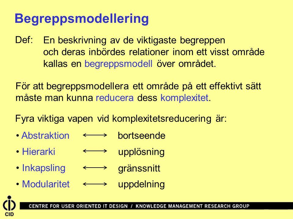 Begreppsmodellering Def: En beskrivning av de viktigaste begreppen