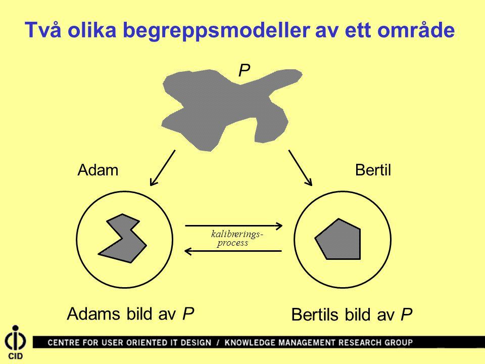 Två olika begreppsmodeller av ett område