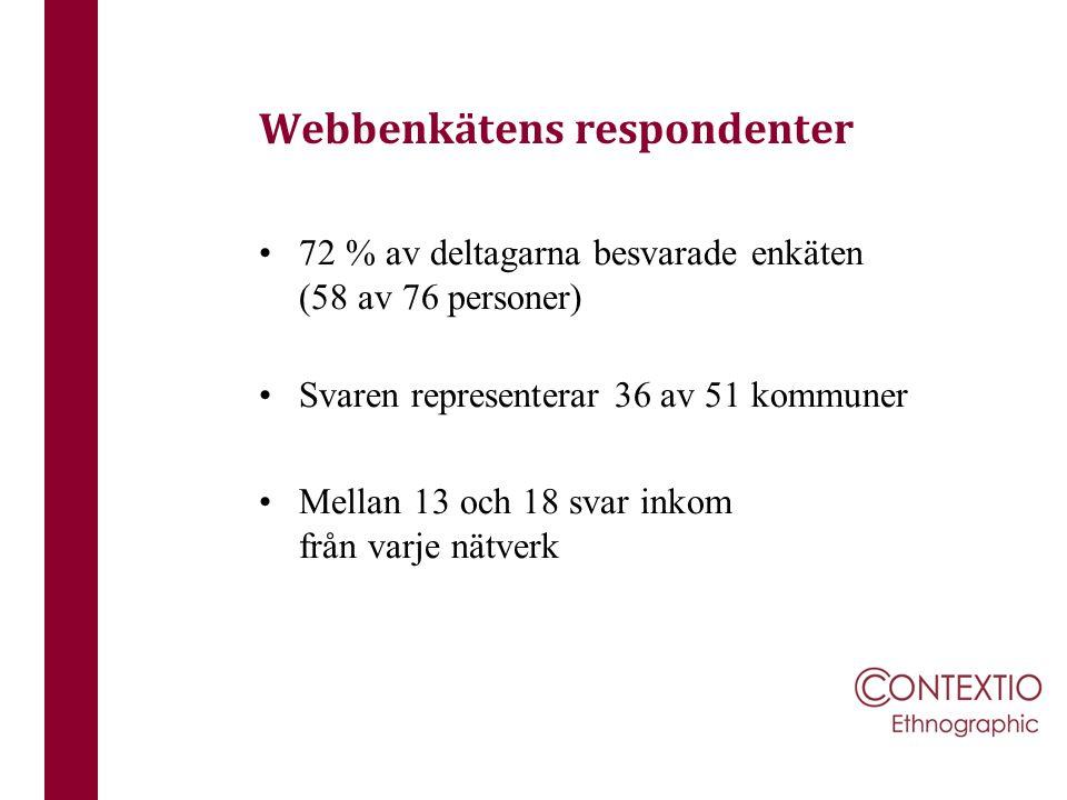 Webbenkätens respondenter