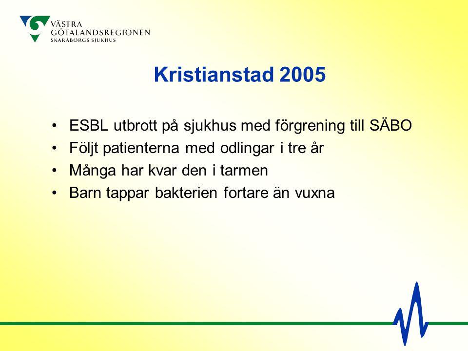 Kristianstad 2005 ESBL utbrott på sjukhus med förgrening till SÄBO
