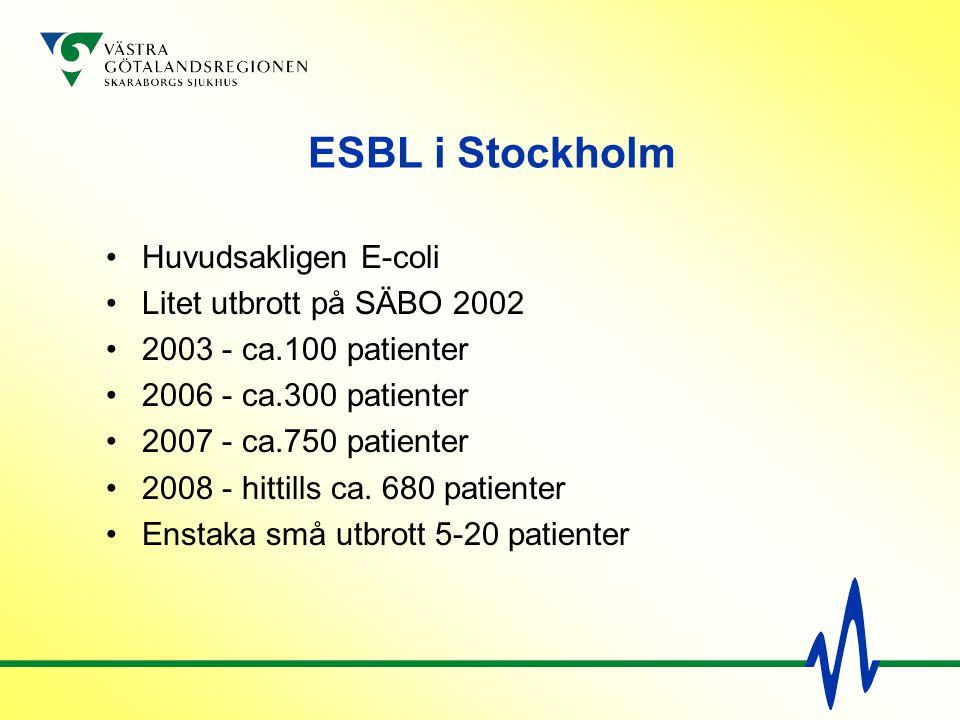 ESBL i Stockholm Huvudsakligen E-coli Litet utbrott på SÄBO 2002