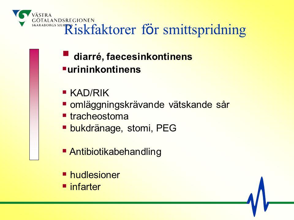 Riskfaktorer för smittspridning