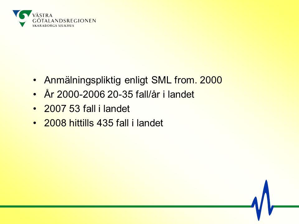 Anmälningspliktig enligt SML from. 2000