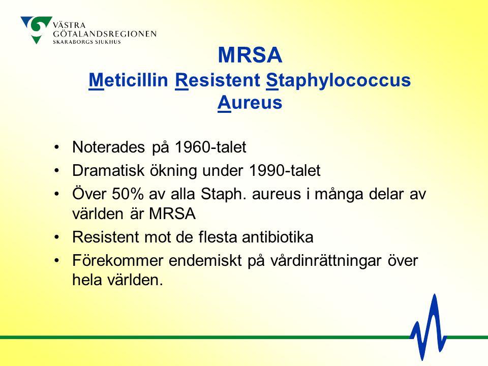 MRSA Meticillin Resistent Staphylococcus Aureus
