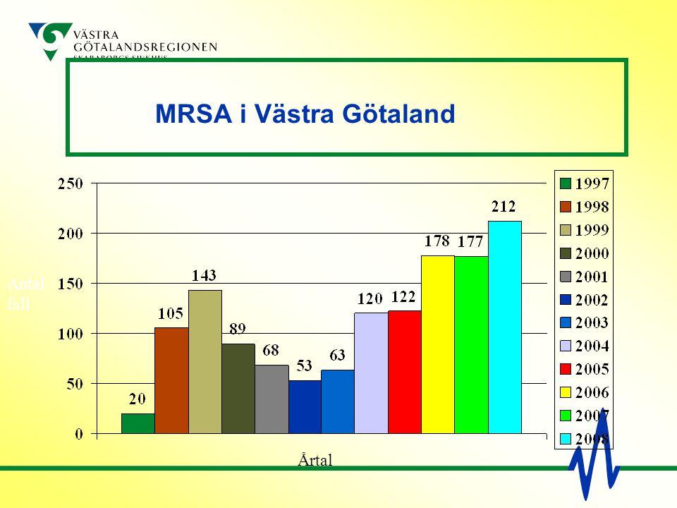 MRSA i Västra Götaland Antal fall Årtal