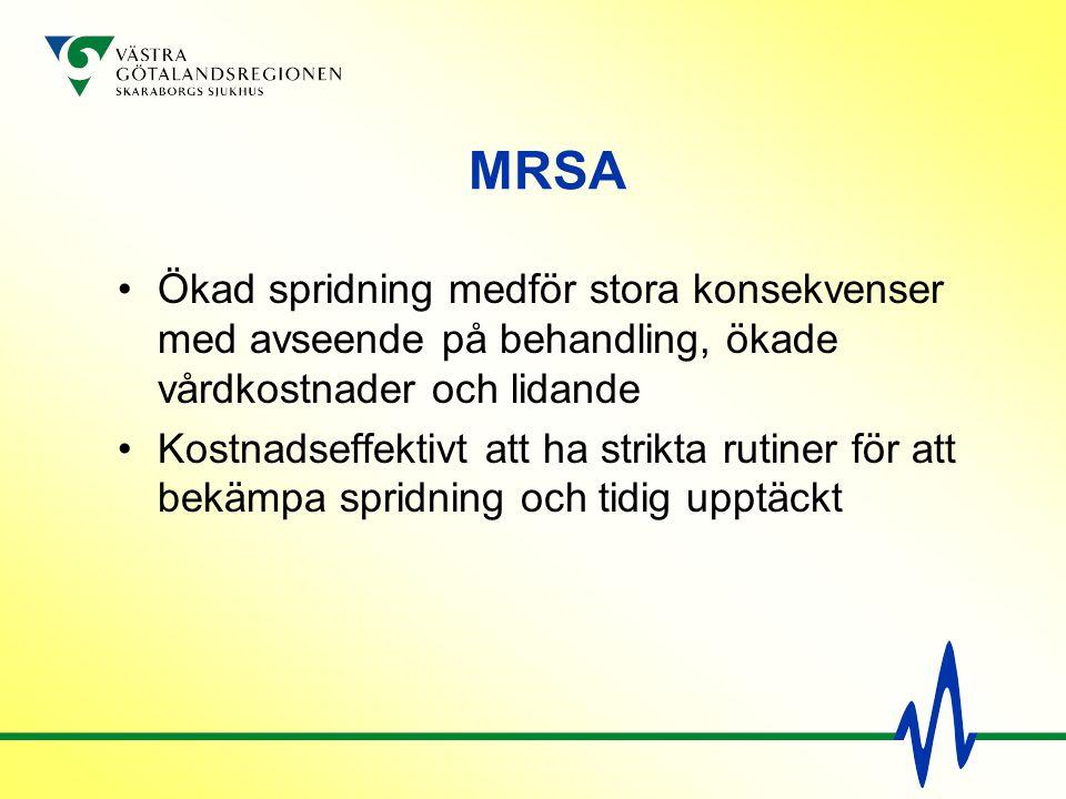 MRSA Ökad spridning medför stora konsekvenser med avseende på behandling, ökade vårdkostnader och lidande.