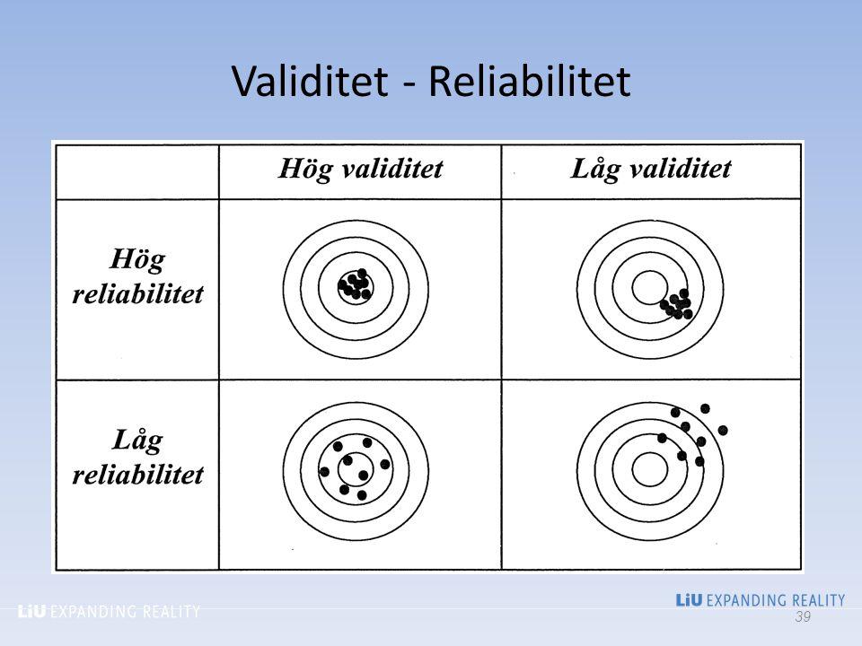 Validitet - Reliabilitet