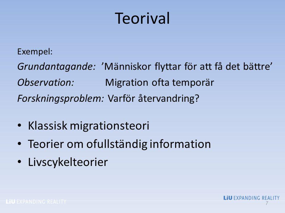 Teorival Klassisk migrationsteori Teorier om ofullständig information