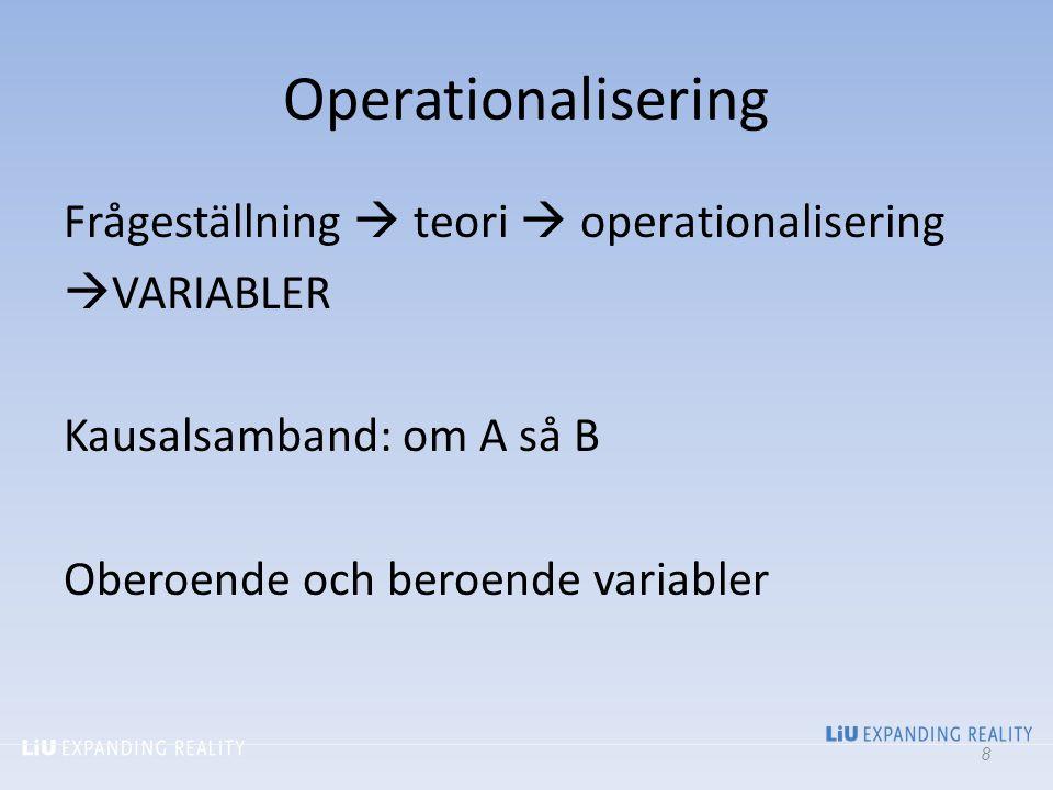 Operationalisering Frågeställning  teori  operationalisering VARIABLER Kausalsamband: om A så B Oberoende och beroende variabler