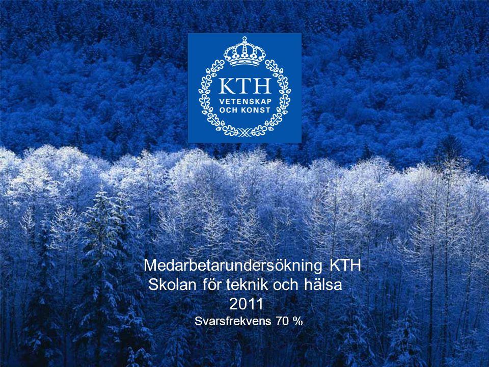 Medarbetarundersökning KTH Skolan för teknik och hälsa 2011