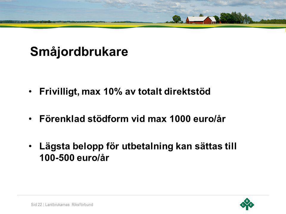 Småjordbrukare Frivilligt, max 10% av totalt direktstöd