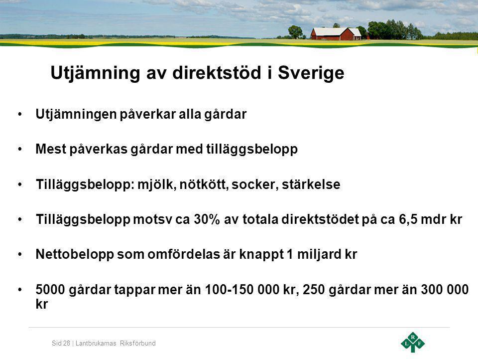 Utjämning av direktstöd i Sverige