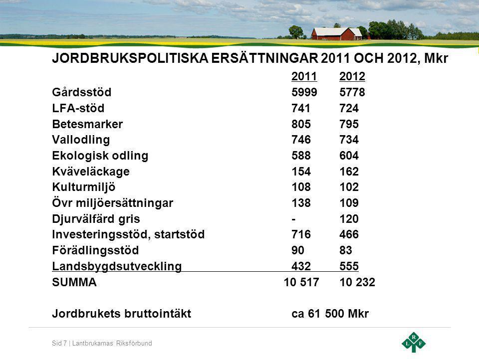 JORDBRUKSPOLITISKA ERSÄTTNINGAR 2011 OCH 2012, Mkr 2011 2012