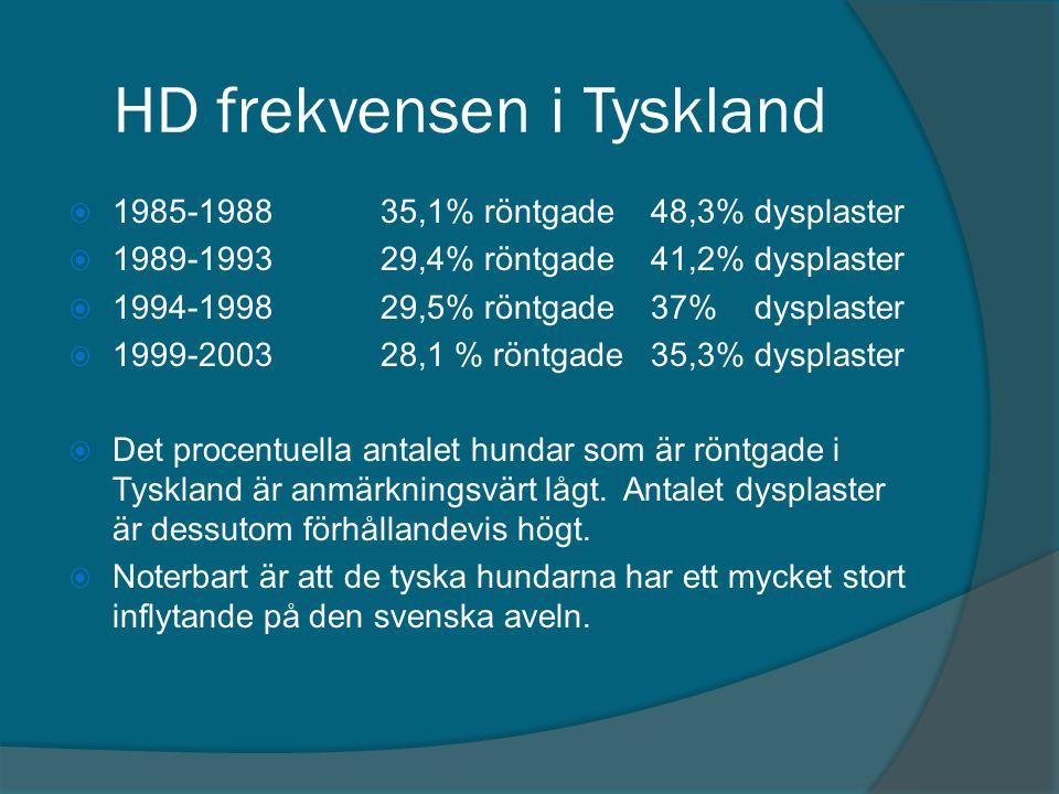 HD frekvensen i Tyskland