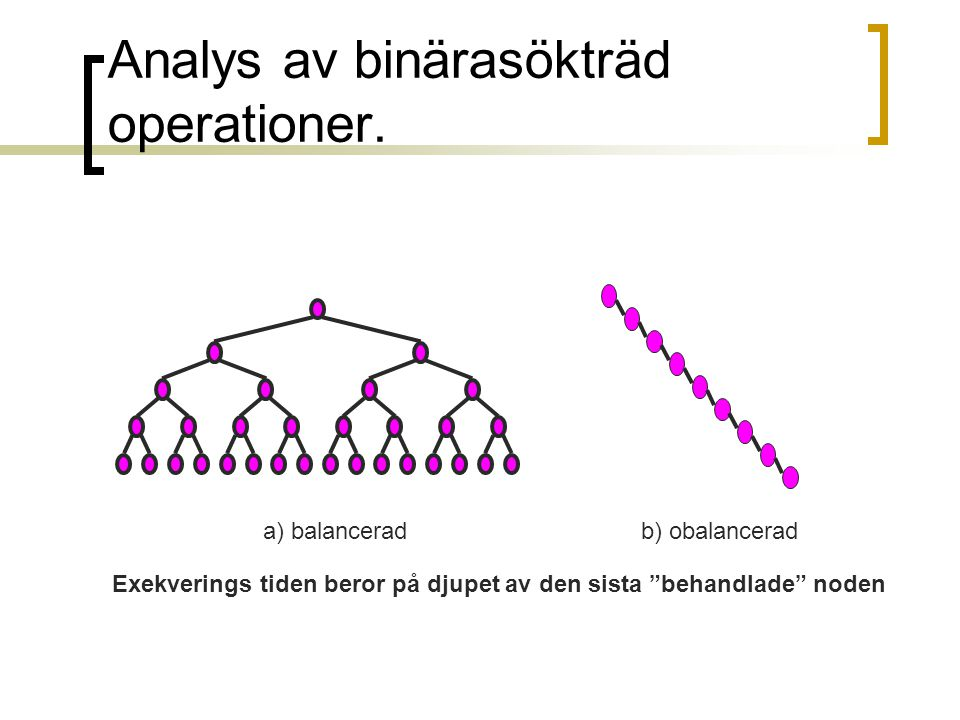 Analys av binärasökträd operationer.