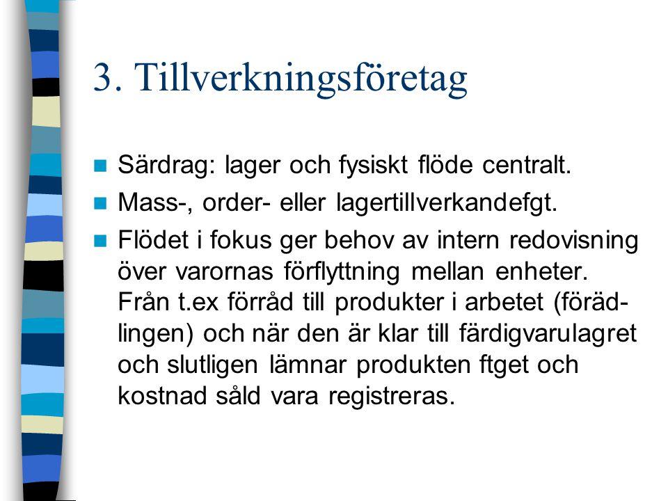 3. Tillverkningsföretag