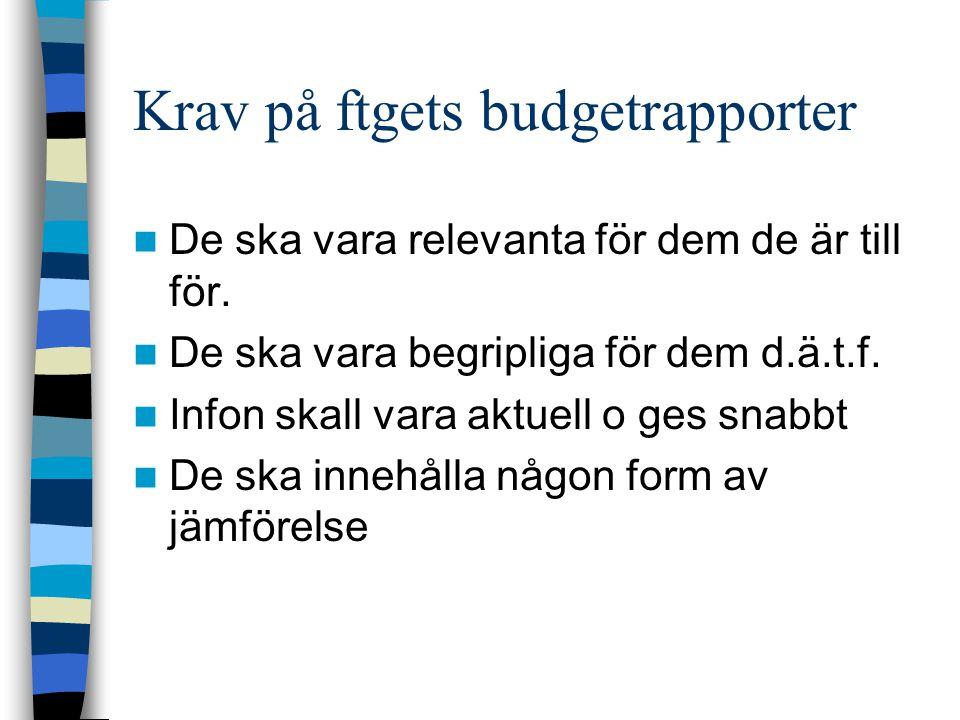 Krav på ftgets budgetrapporter