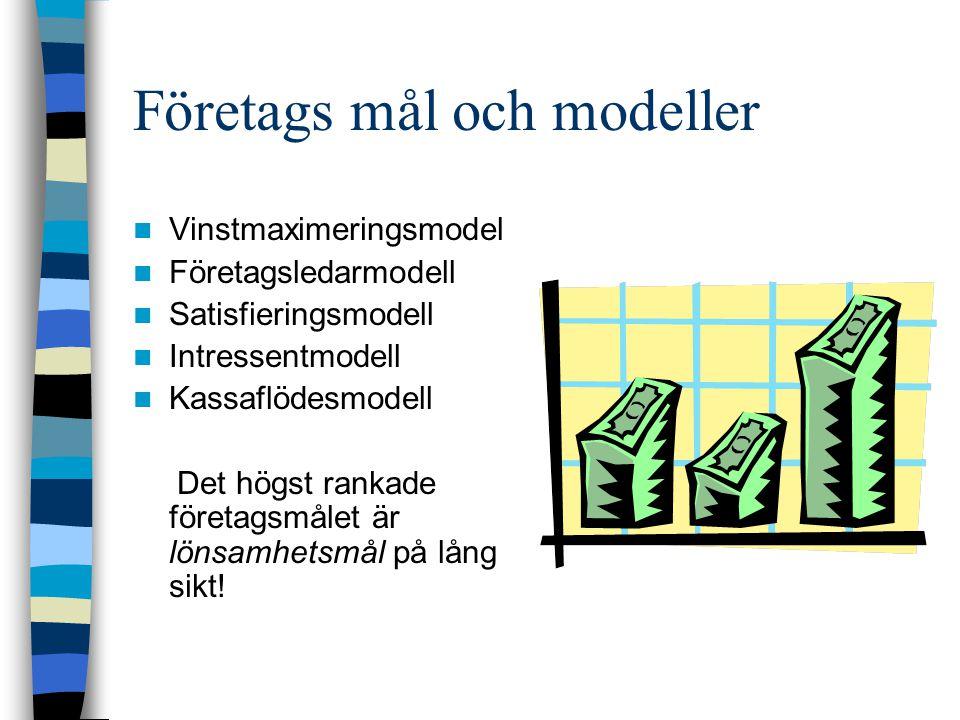 Företags mål och modeller