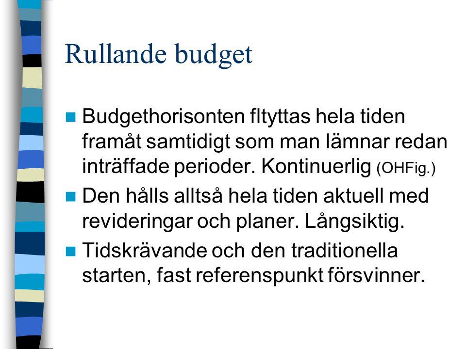Rullande budget Budgethorisonten fltyttas hela tiden framåt samtidigt som man lämnar redan inträffade perioder. Kontinuerlig (OHFig.)