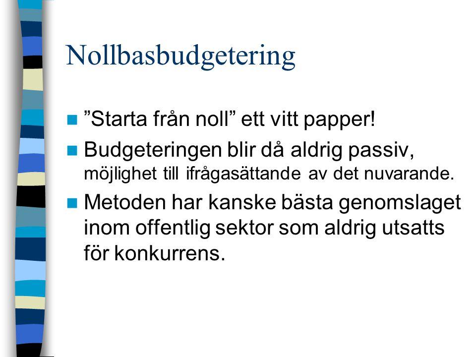Nollbasbudgetering Starta från noll ett vitt papper!