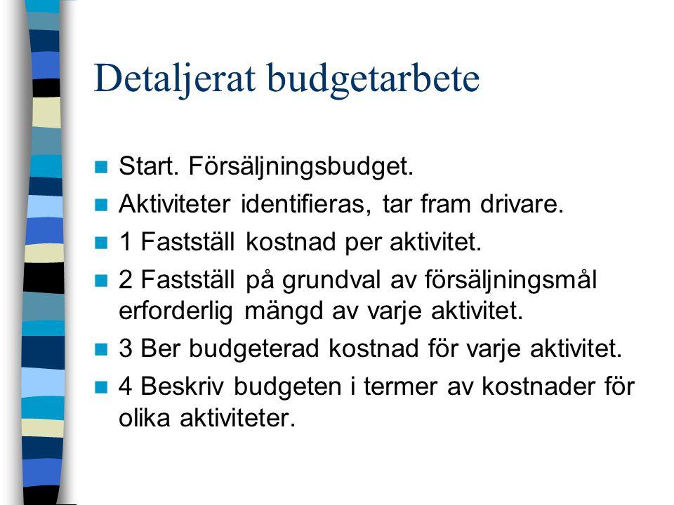 Detaljerat budgetarbete