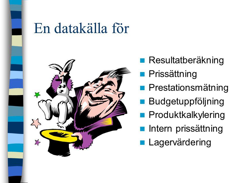 En datakälla för Resultatberäkning Prissättning Prestationsmätning