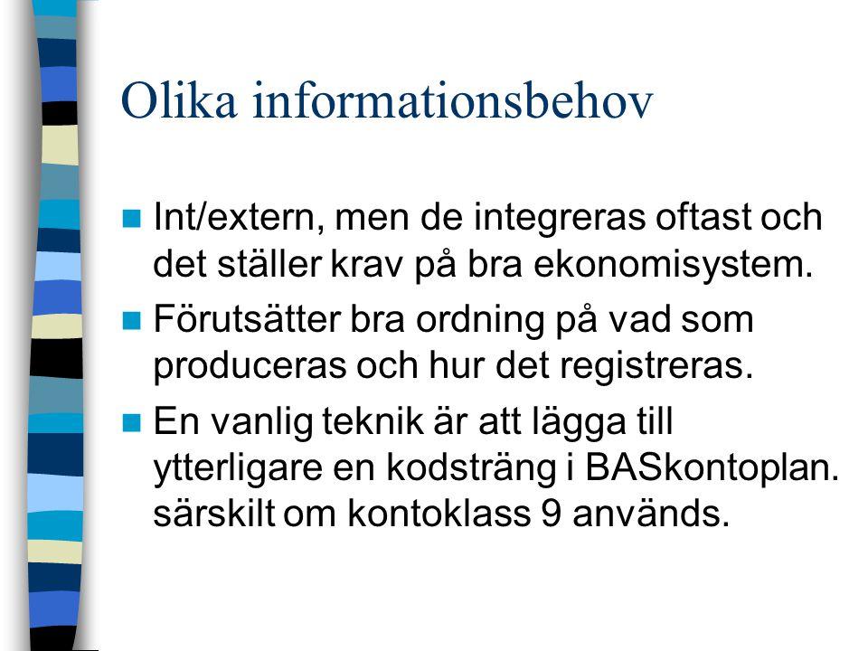 Olika informationsbehov