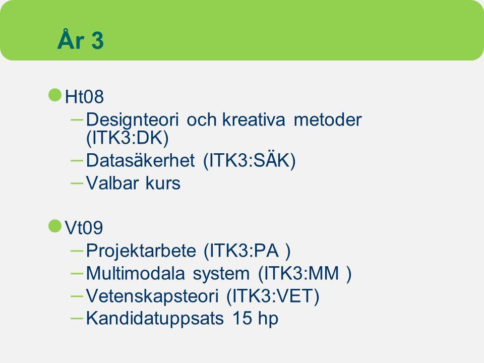 År 3 Ht08 Designteori och kreativa metoder (ITK3:DK)
