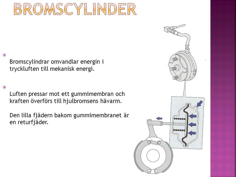 Bromscylinder Bromscylindrar omvandlar energin i tryckluften till mekanisk energi.