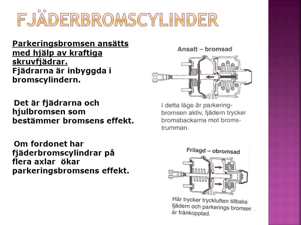 Fjäderbromscylinder