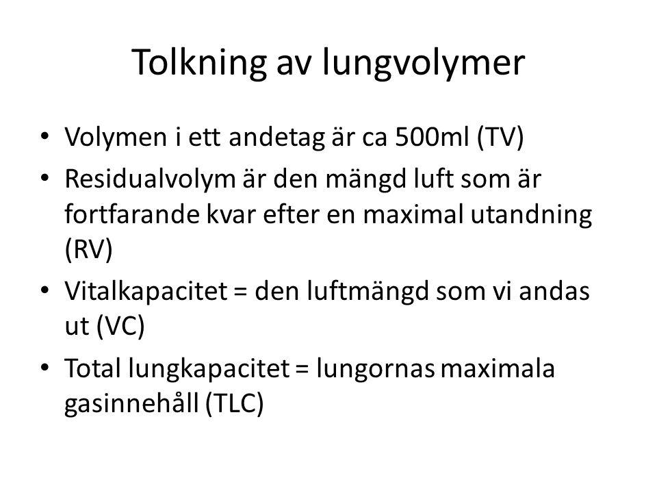 Tolkning av lungvolymer