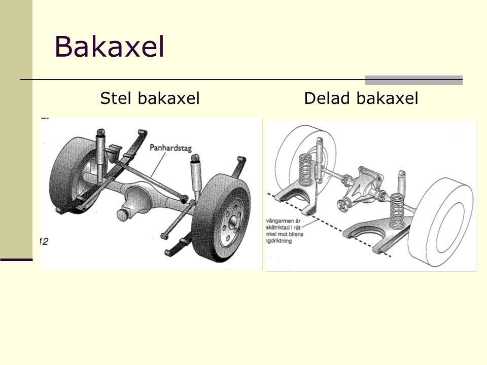 Bakaxel Stel bakaxel Delad bakaxel