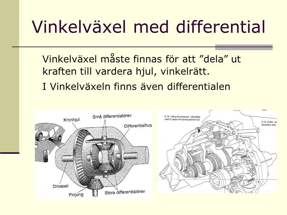 Vinkelväxel med differential