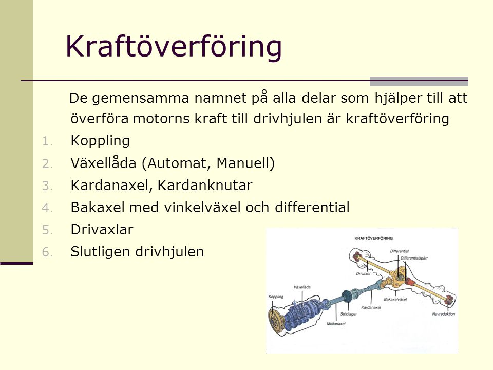 Kraftöverföring De gemensamma namnet på alla delar som hjälper till att överföra motorns kraft till drivhjulen är kraftöverföring.