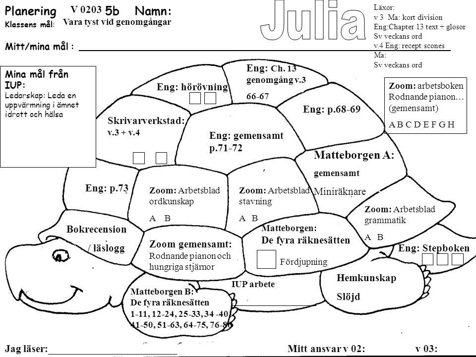 Planering 5b Namn: Julia Matteborgen A: SO: landskapspärmen