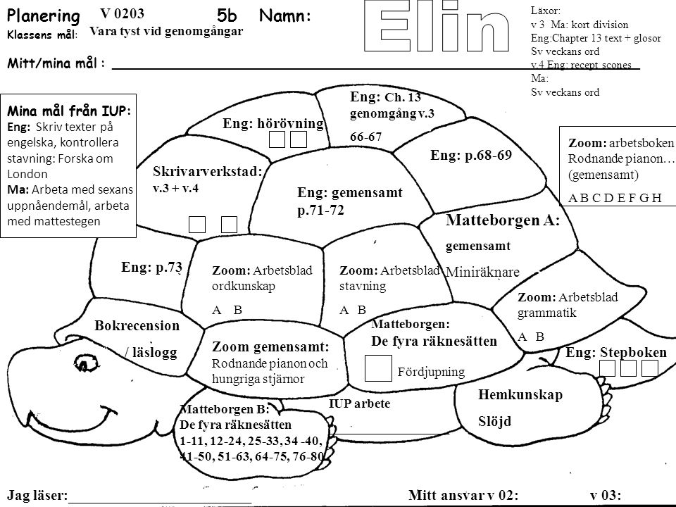 Planering 5b Namn: Elin Matteborgen A: SO: landskapspärmen