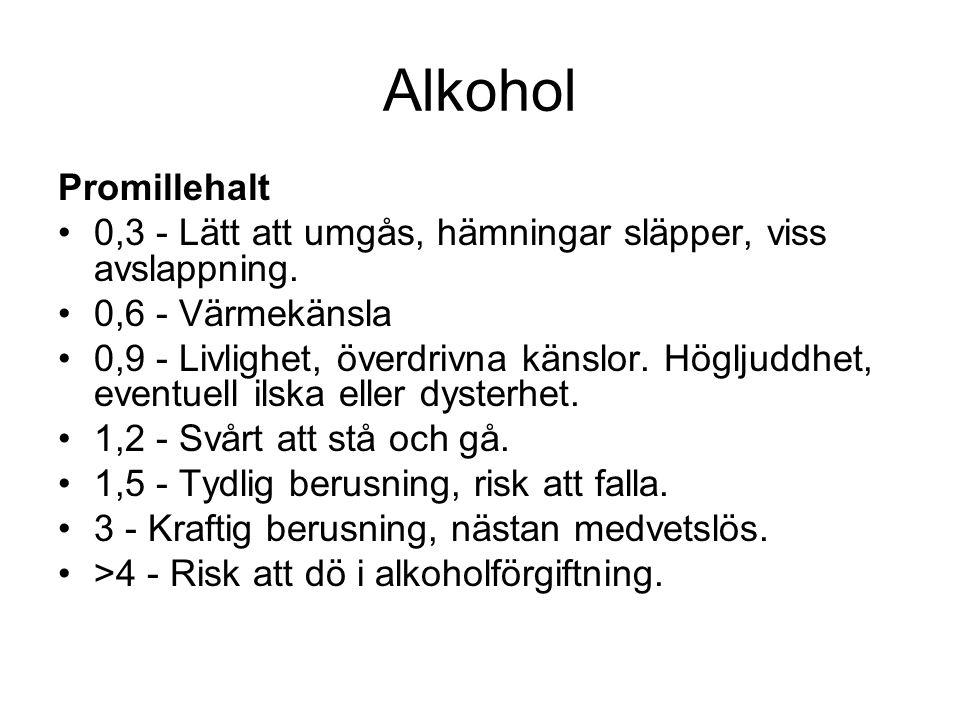 Alkohol Promillehalt. 0,3 - Lätt att umgås, hämningar släpper, viss avslappning. 0,6 - Värmekänsla.