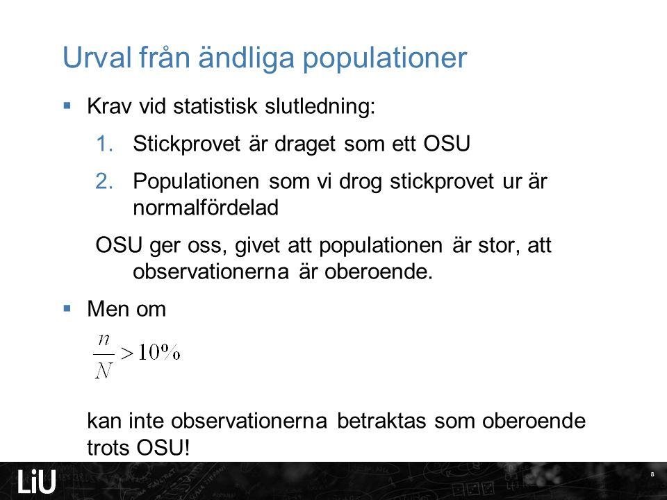 Urval från ändliga populationer