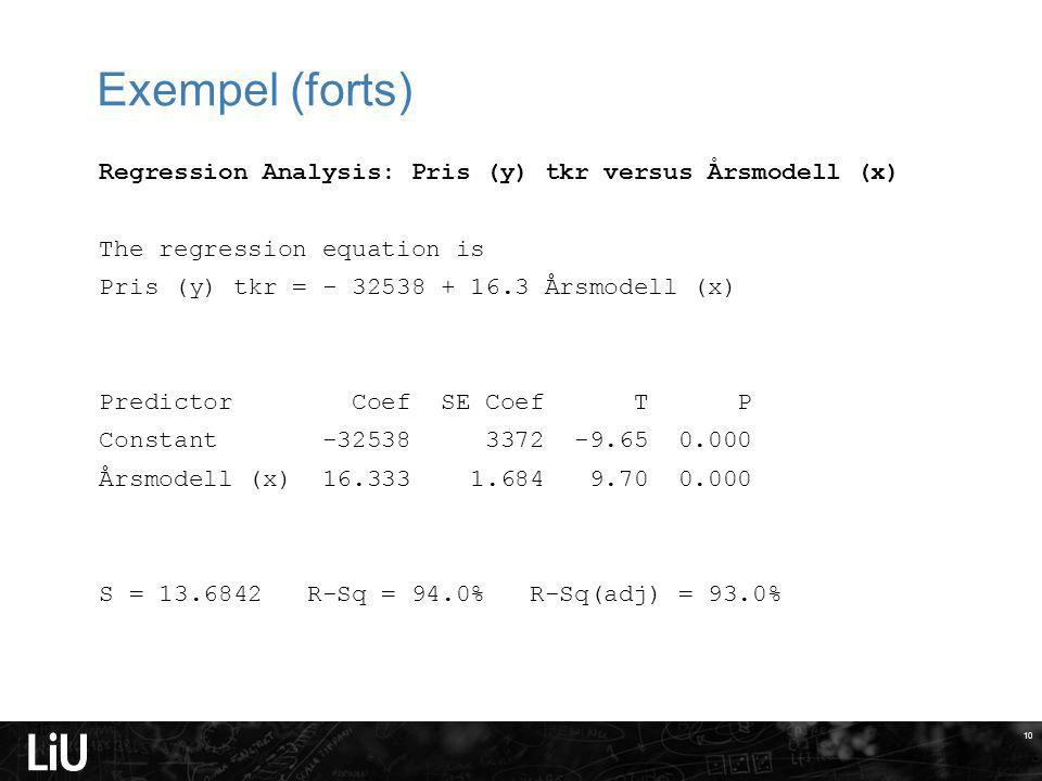 Exempel (forts) Regression Analysis: Pris (y) tkr versus Årsmodell (x)