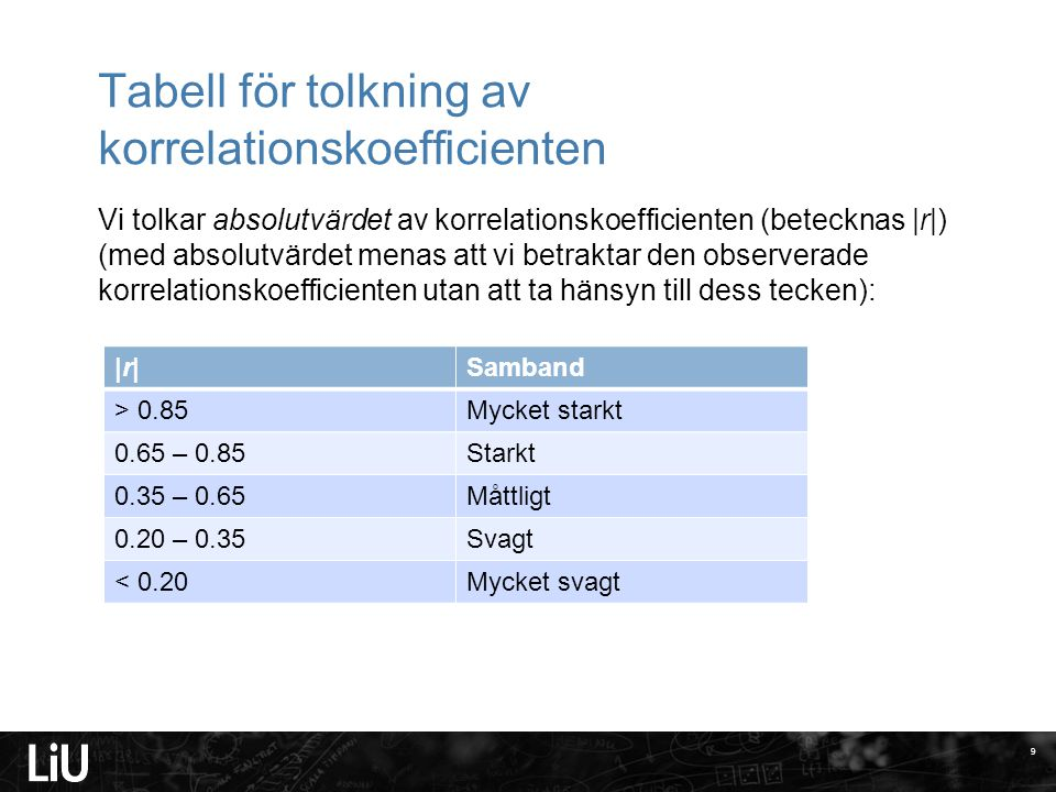 Tabell för tolkning av korrelationskoefficienten