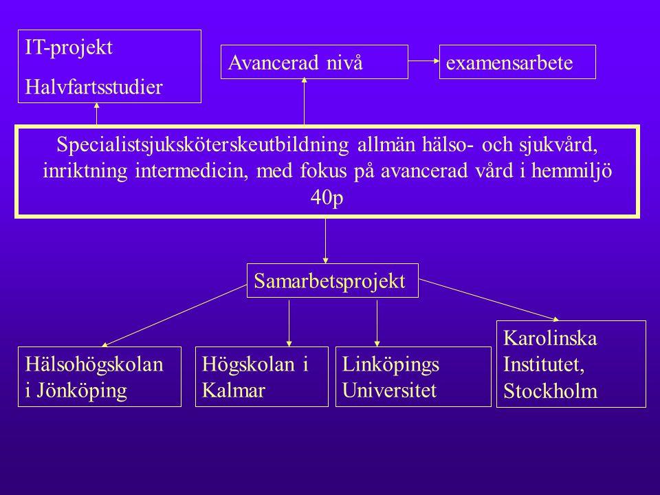 Specialistsjuksköterskeutbildning allmän hälso- och sjukvård,