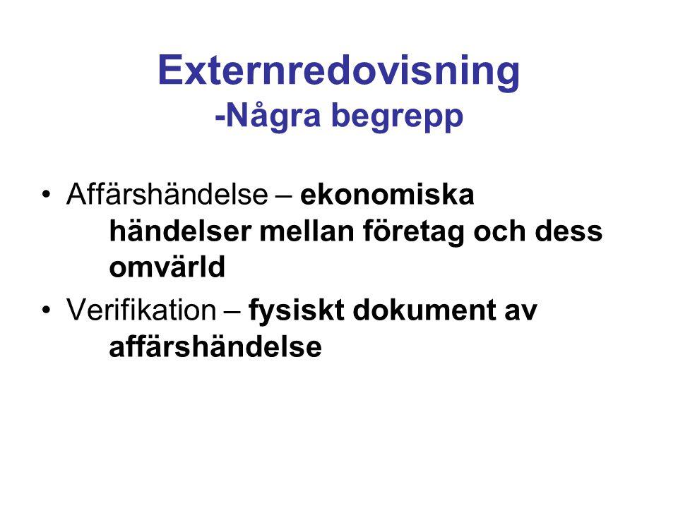 Externredovisning -Några begrepp
