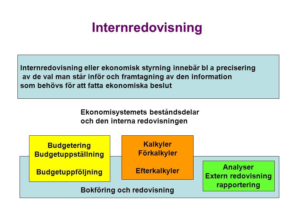 Internredovisning