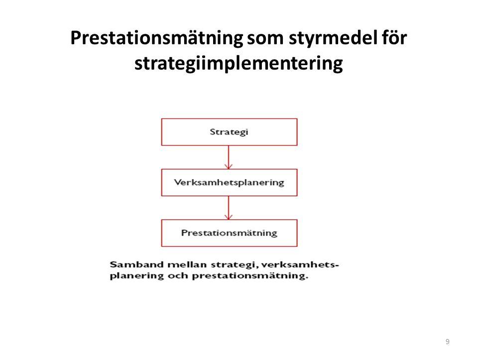 Prestationsmätning som styrmedel för strategiimplementering