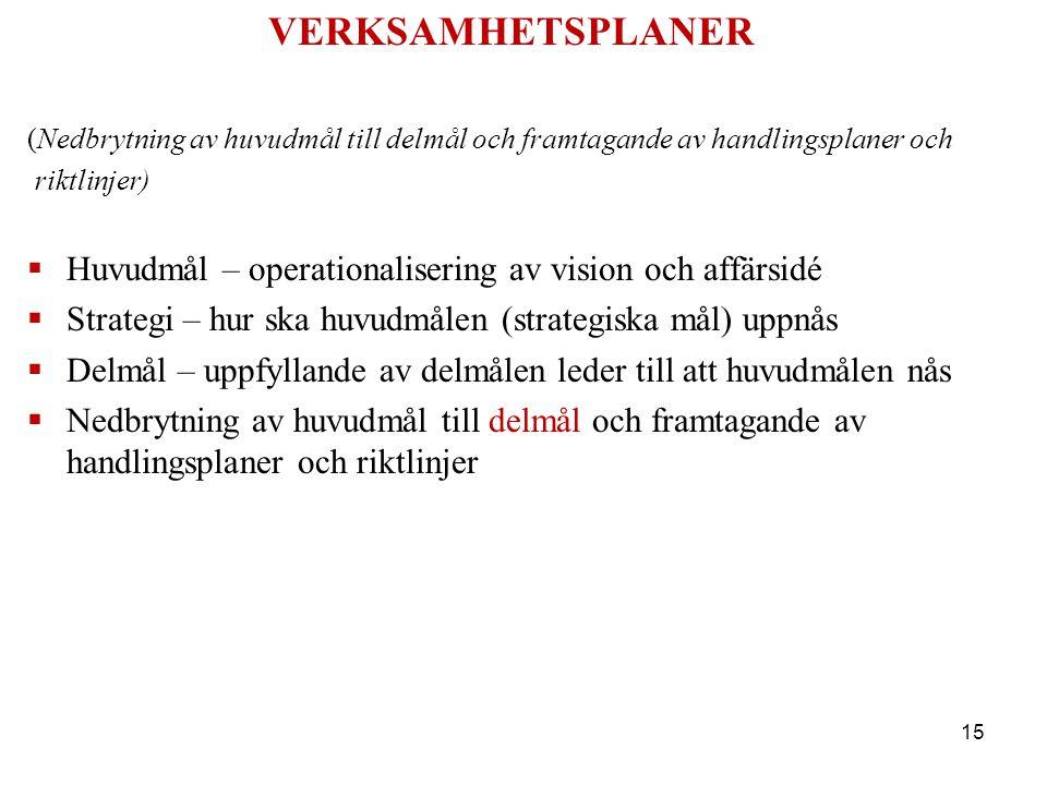 VERKSAMHETSPLANER (Nedbrytning av huvudmål till delmål och framtagande av handlingsplaner och. riktlinjer)